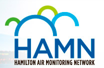 hamilton air monitoring logo